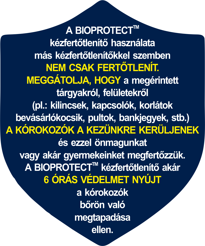 nanoguard_pajzs_bioprotect_
